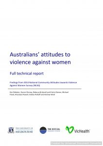 Australians' Attitudes to Violence Against Women